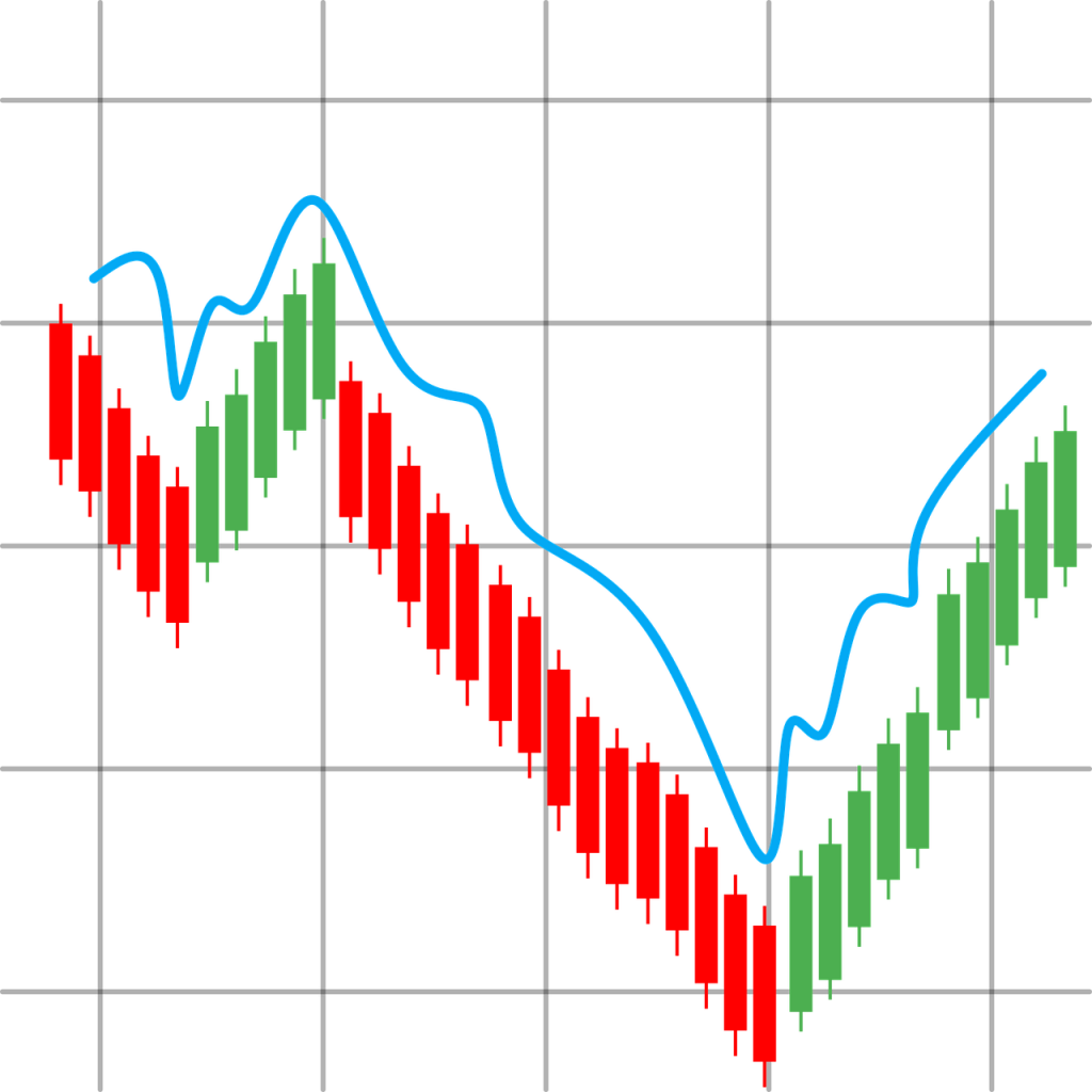 grafico de velas